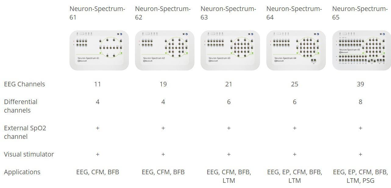 Monitorización de la Función Cerebral04